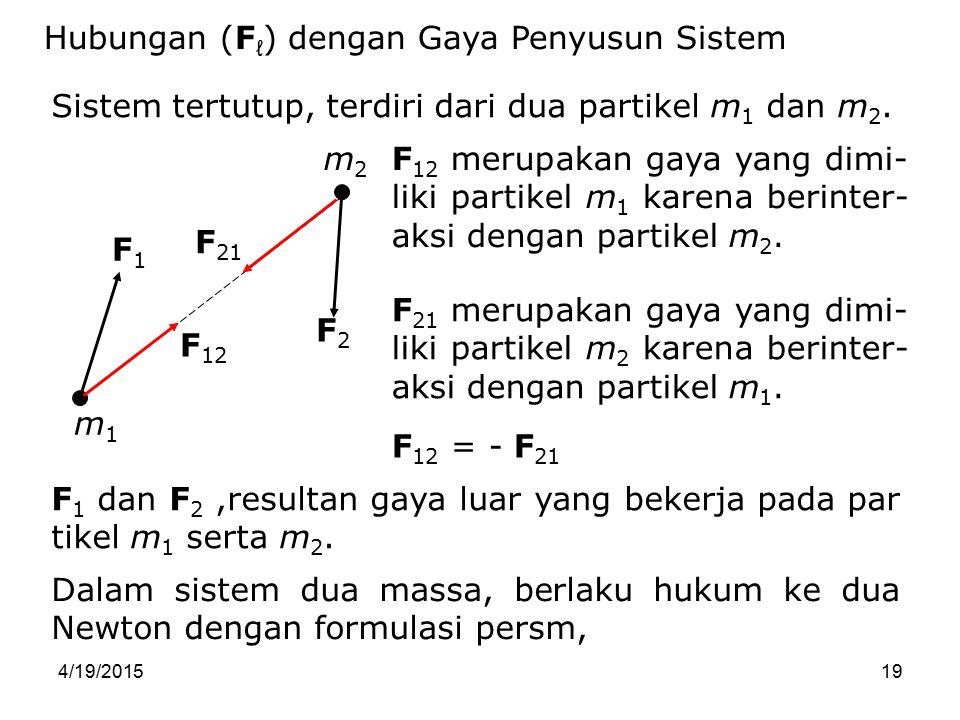 Hubungan (Fℓ) dengan Gaya Penyusun Sistem