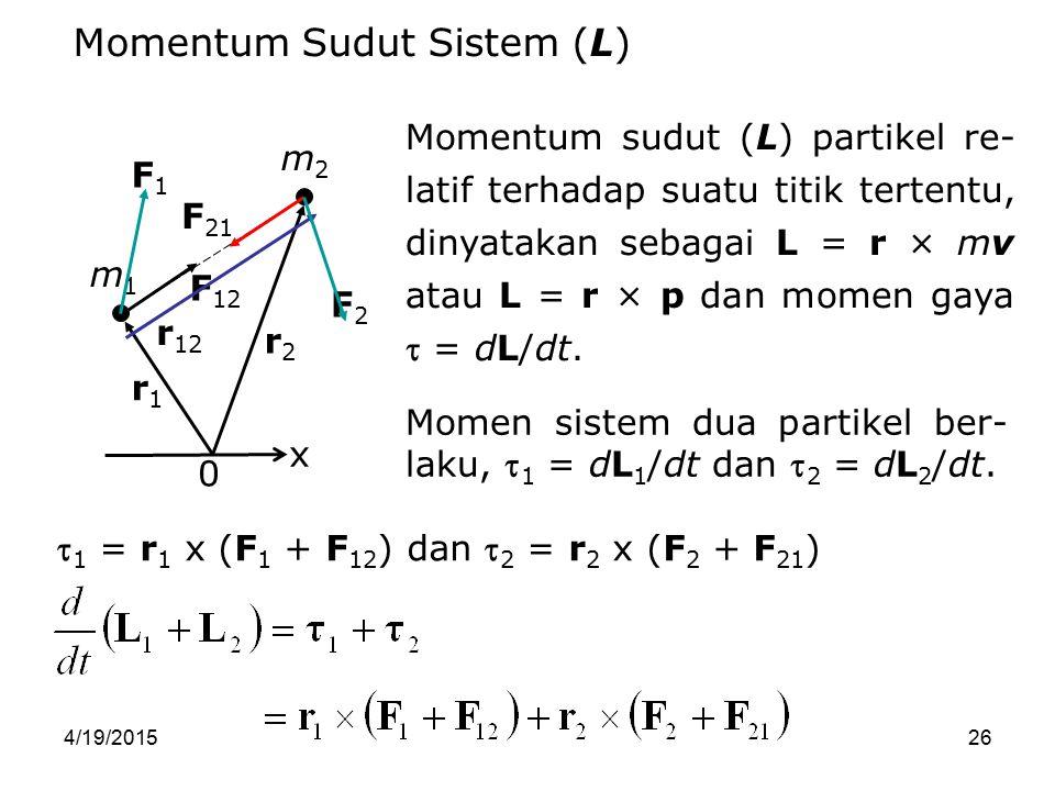 Momentum Sudut Sistem (L)