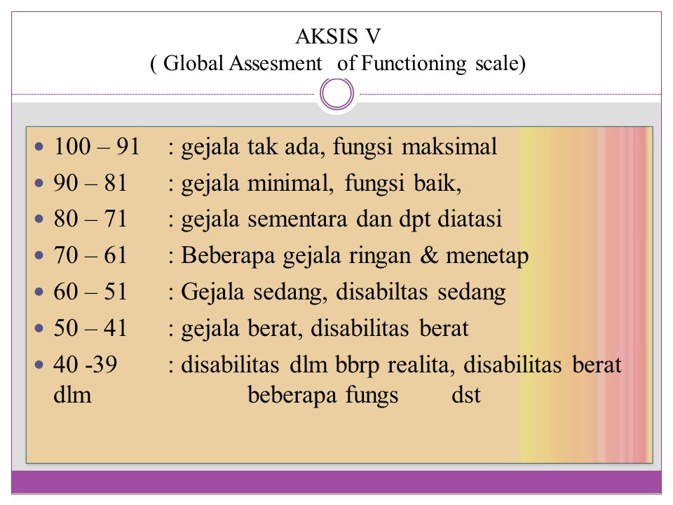 AKSIS V ( Global Assesment of Functioning scale)