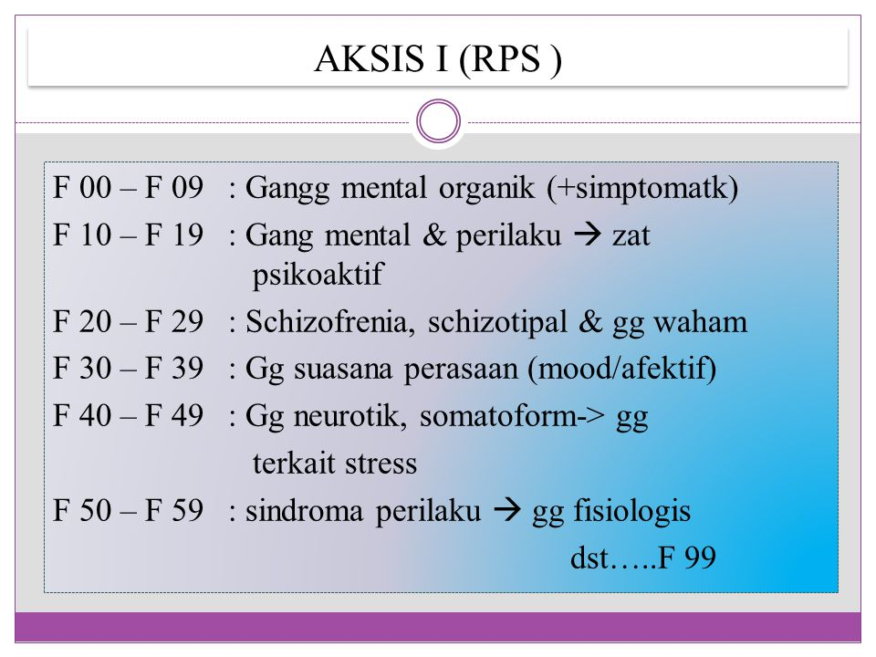 AKSIS I (RPS )