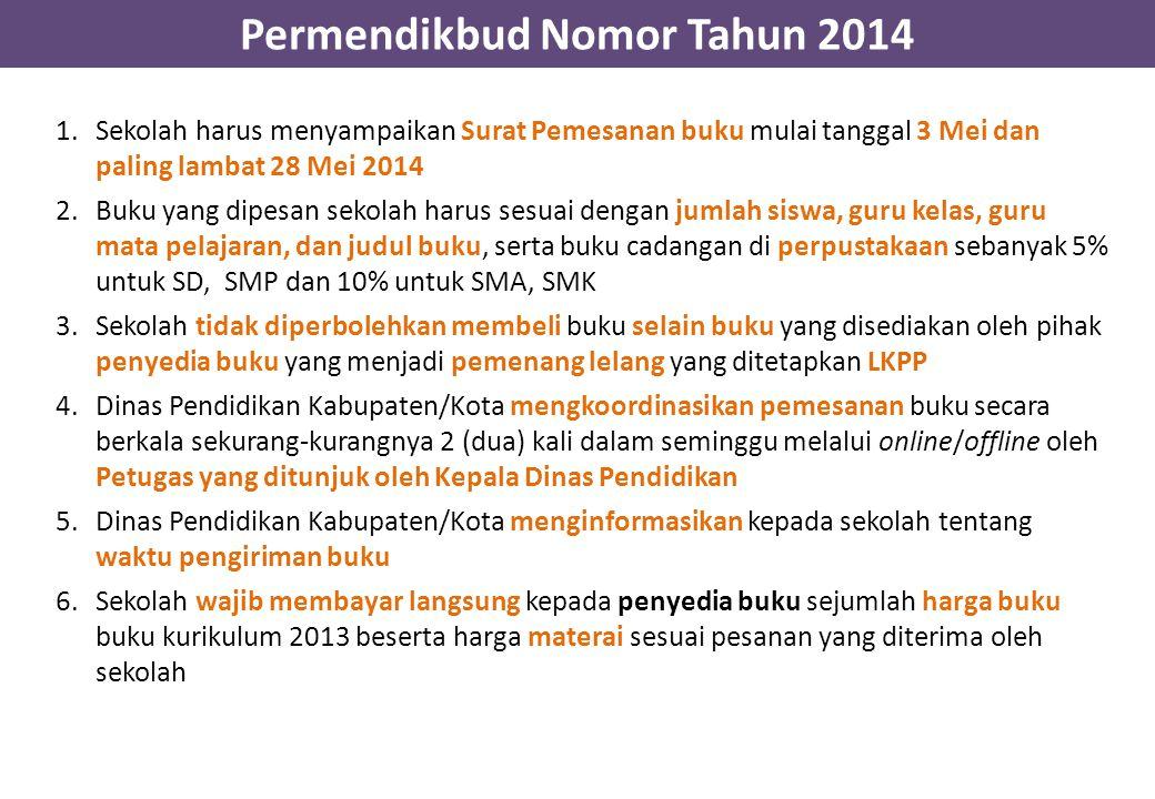 Permendikbud Nomor Tahun 2014