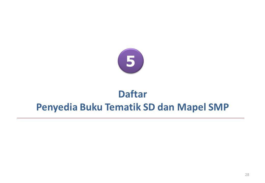 Penyedia Buku Tematik SD dan Mapel SMP