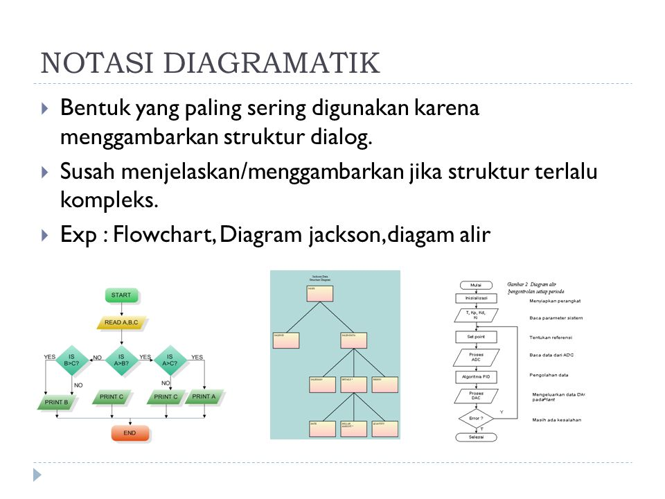 NOTASI DIAGRAMATIK Bentuk yang paling sering digunakan karena menggambarkan struktur dialog.