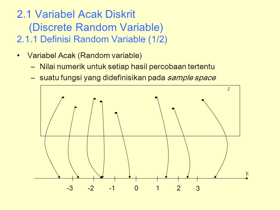 2. 1 Variabel Acak Diskrit (Discrete Random Variable) 2. 1