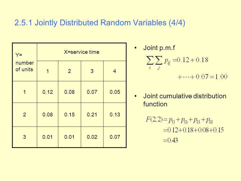 2.5.1 Jointly Distributed Random Variables (4/4)