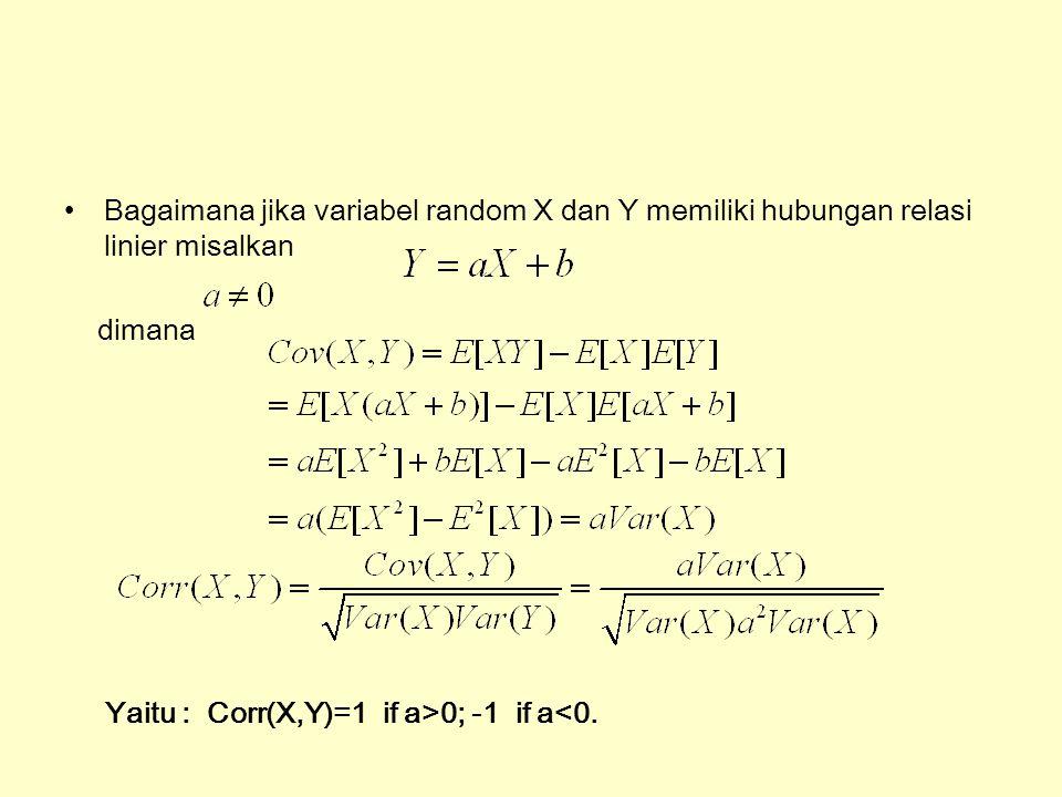 Bagaimana jika variabel random X dan Y memiliki hubungan relasi linier misalkan