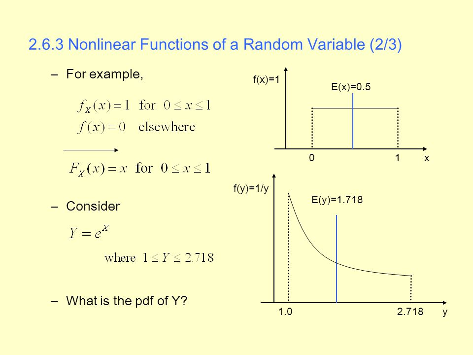 2.6.3 Nonlinear Functions of a Random Variable (2/3)