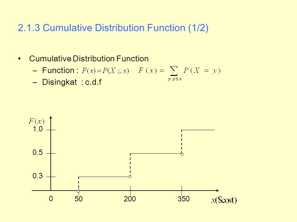 2.1.3 Cumulative Distribution Function (1/2)