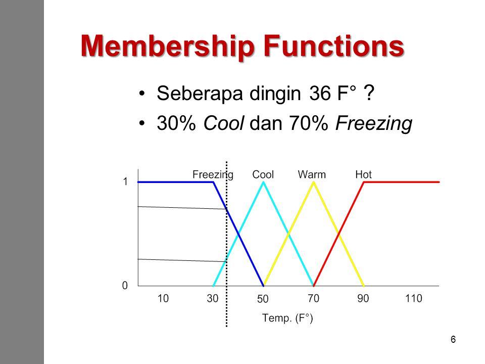 Membership Functions Seberapa dingin 36 F° 30% Cool dan 70% Freezing