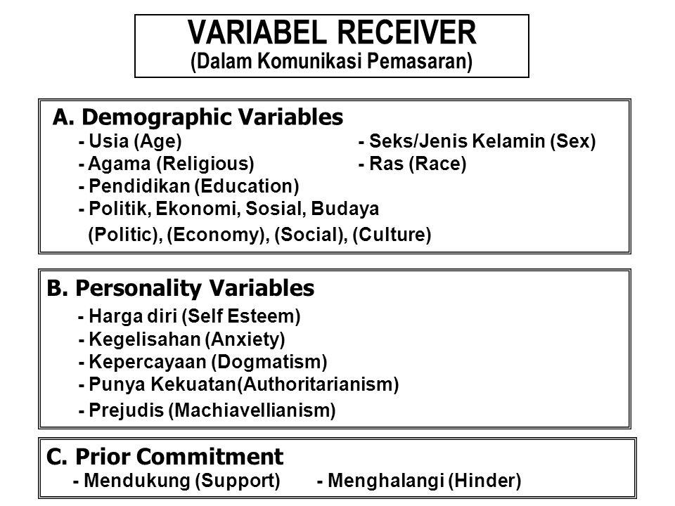 VARIABEL RECEIVER (Dalam Komunikasi Pemasaran)