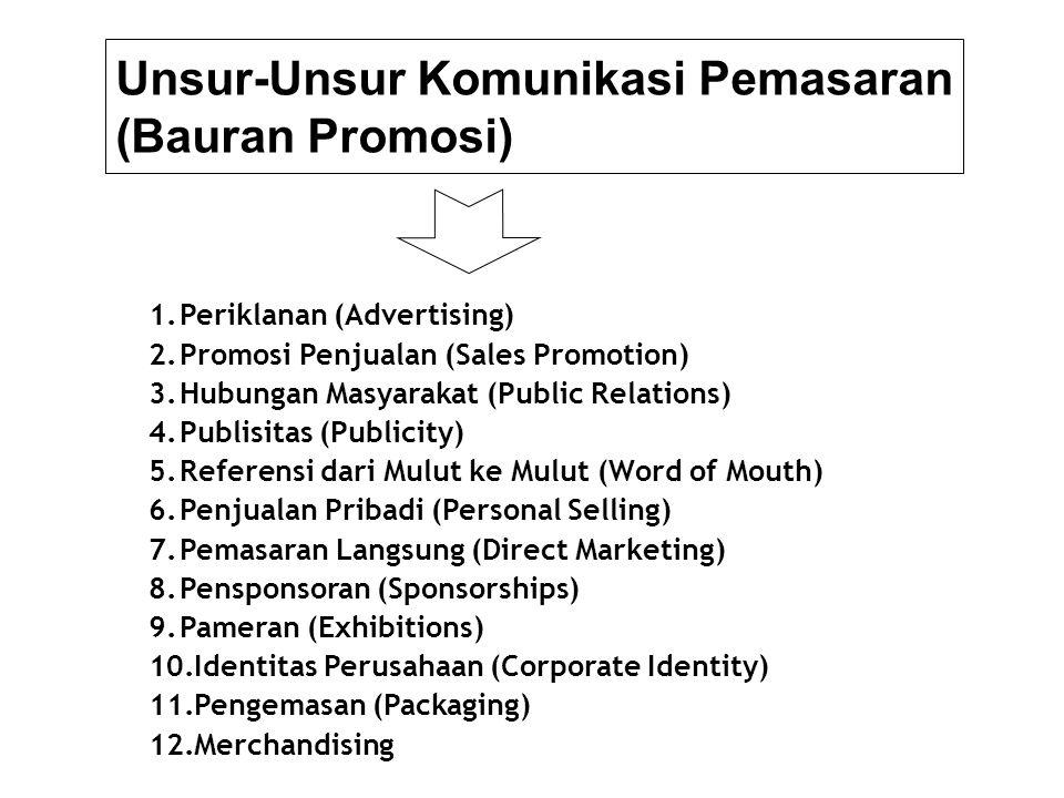 Unsur-Unsur Komunikasi Pemasaran (Bauran Promosi)