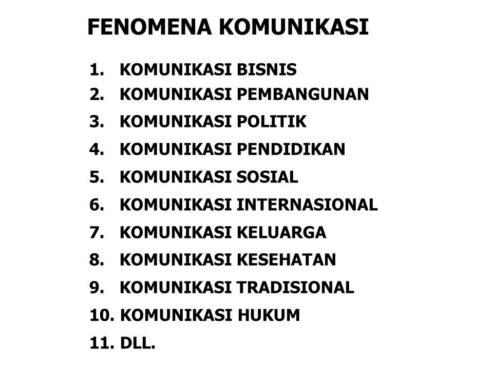 FENOMENA KOMUNIKASI 1. KOMUNIKASI BISNIS 2. KOMUNIKASI PEMBANGUNAN