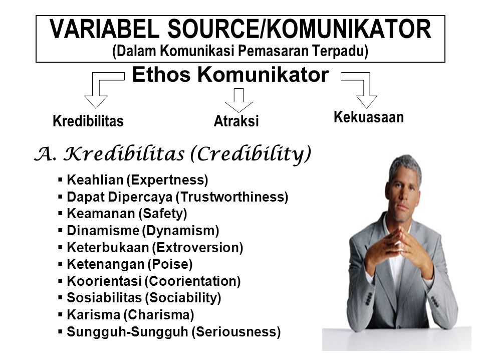 VARIABEL SOURCE/KOMUNIKATOR (Dalam Komunikasi Pemasaran Terpadu)