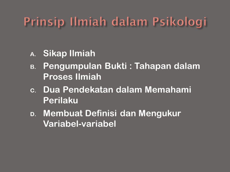 Prinsip Ilmiah dalam Psikologi
