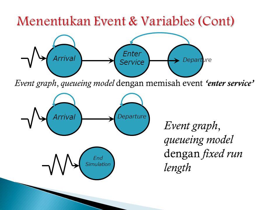 Menentukan Event & Variables (Cont)