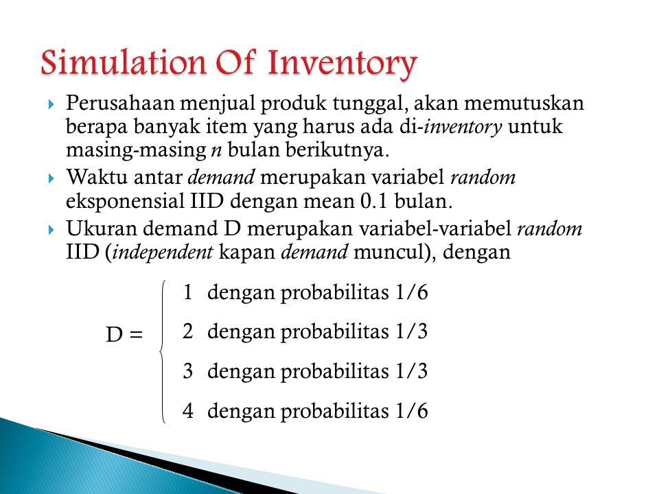 Simulation Of Inventory