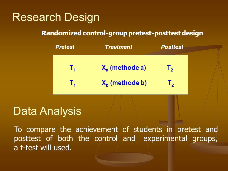 Research Design Data Analysis