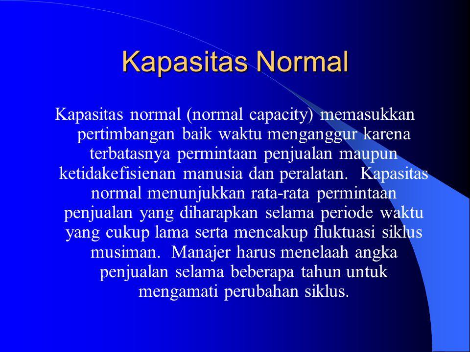Kapasitas Normal