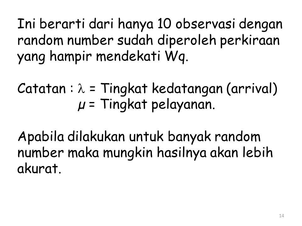 Ini berarti dari hanya 10 observasi dengan random number sudah diperoleh perkiraan yang hampir mendekati Wq.