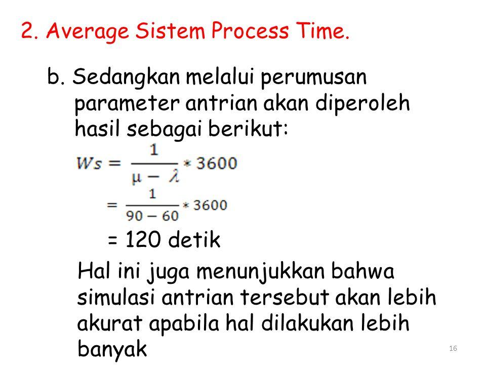 2. Average Sistem Process Time.