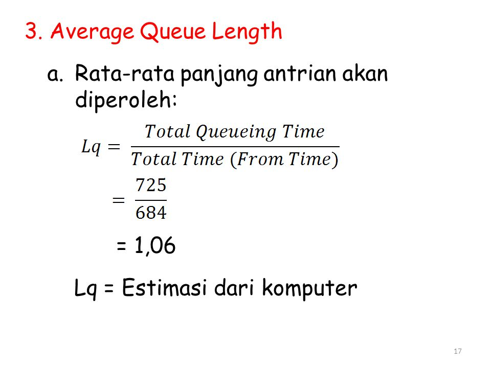 3. Average Queue Length Rata-rata panjang antrian akan diperoleh: = 1,06.
