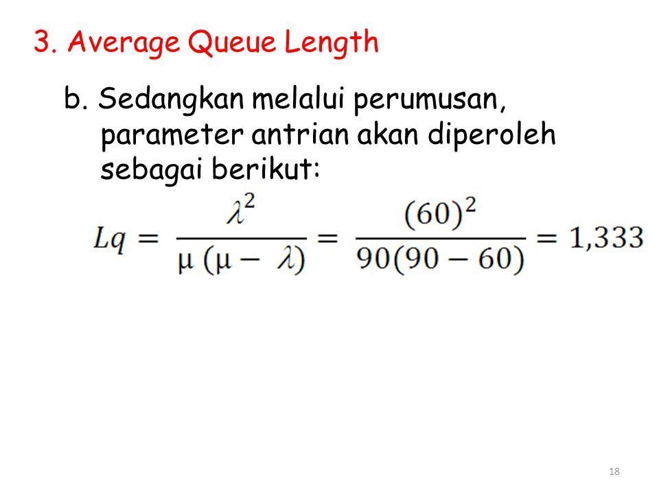 3. Average Queue Length b.