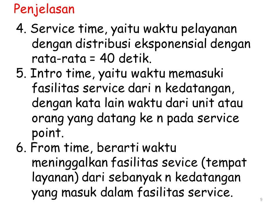 Penjelasan 4. Service time, yaitu waktu pelayanan dengan distribusi eksponensial dengan rata-rata = 40 detik.