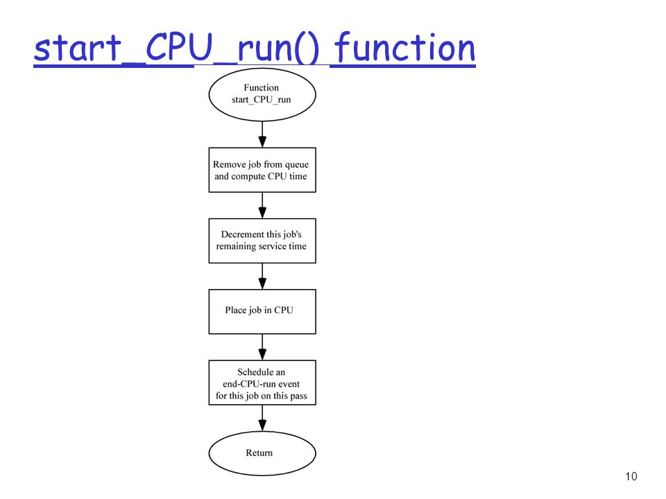 start_CPU_run() function