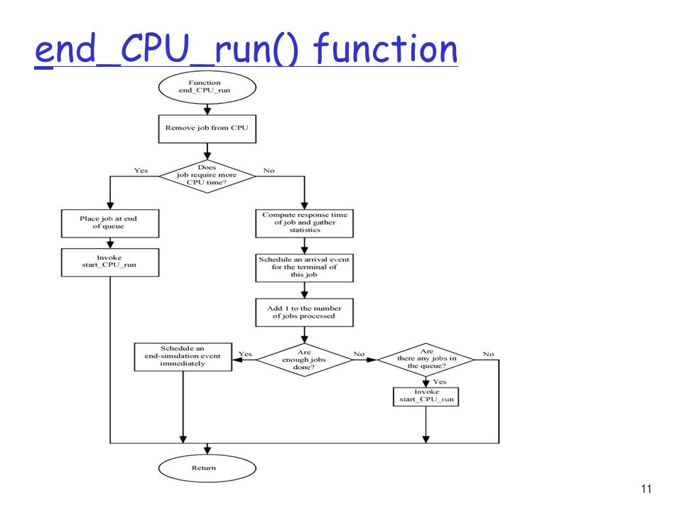 end_CPU_run() function