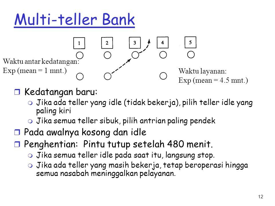 Multi-teller Bank Kedatangan baru: Pada awalnya kosong dan idle
