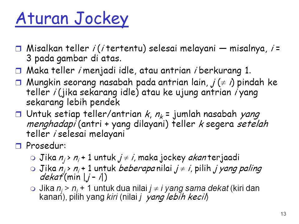 Aturan Jockey Misalkan teller i (i tertentu) selesai melayani — misalnya, i = 3 pada gambar di atas.