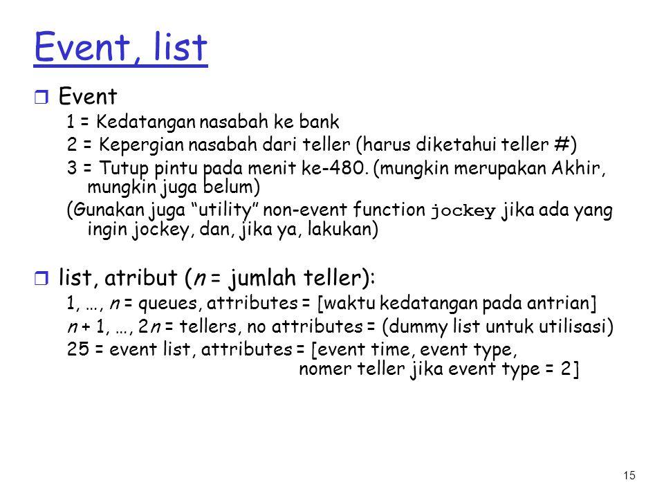 Event, list Event list, atribut (n = jumlah teller):