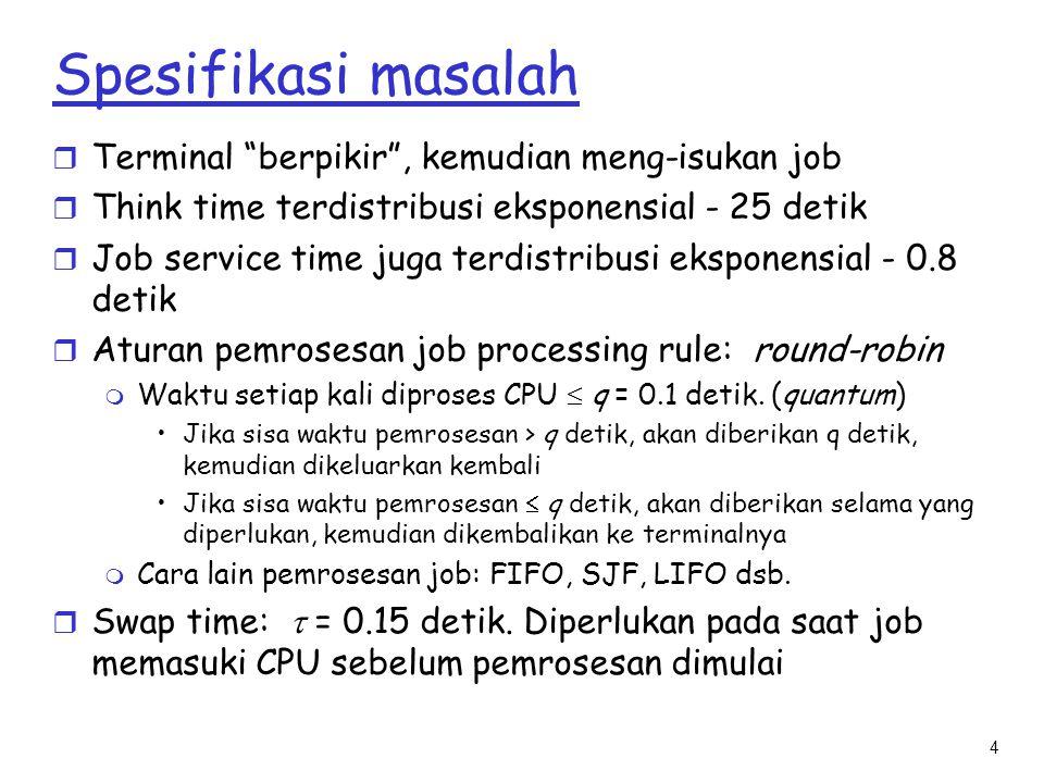 Spesifikasi masalah Terminal berpikir , kemudian meng-isukan job