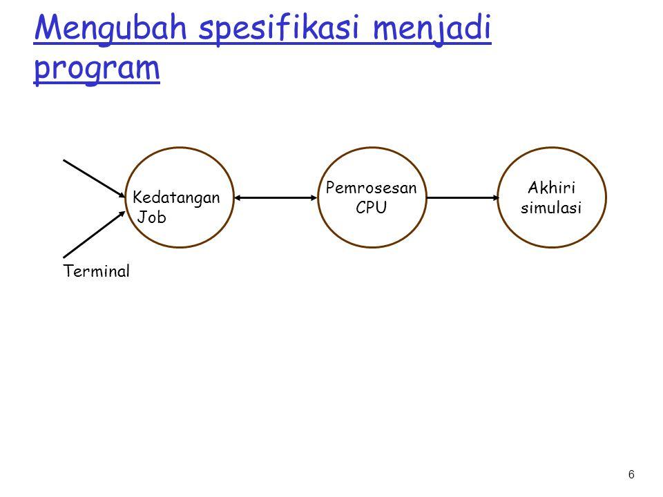 Mengubah spesifikasi menjadi program