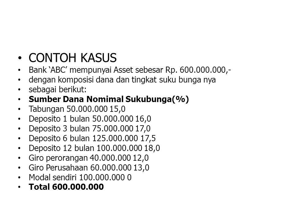CONTOH KASUS Bank 'ABC' mempunyai Asset sebesar Rp. 600.000.000,-
