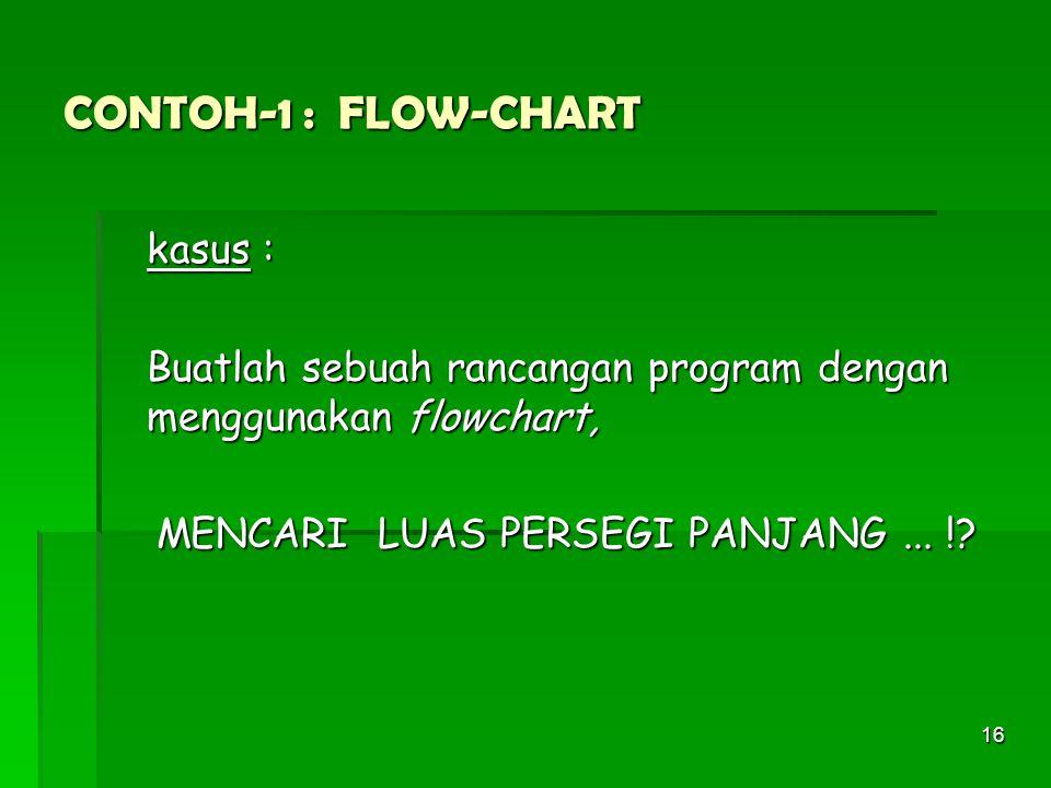 CONTOH-1 : FLOW-CHART kasus : Buatlah sebuah rancangan program dengan menggunakan flowchart, MENCARI LUAS PERSEGI PANJANG ...