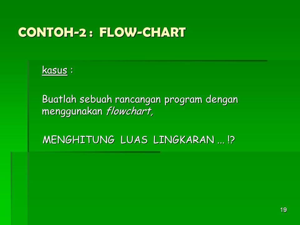 CONTOH-2 : FLOW-CHART kasus :