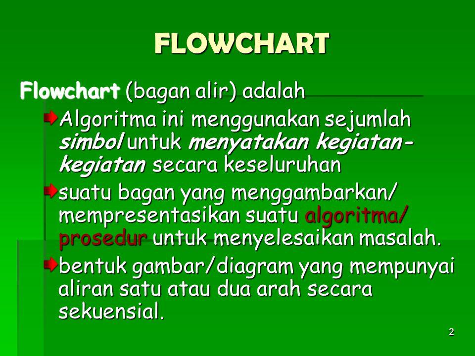 FLOWCHART Flowchart (bagan alir) adalah