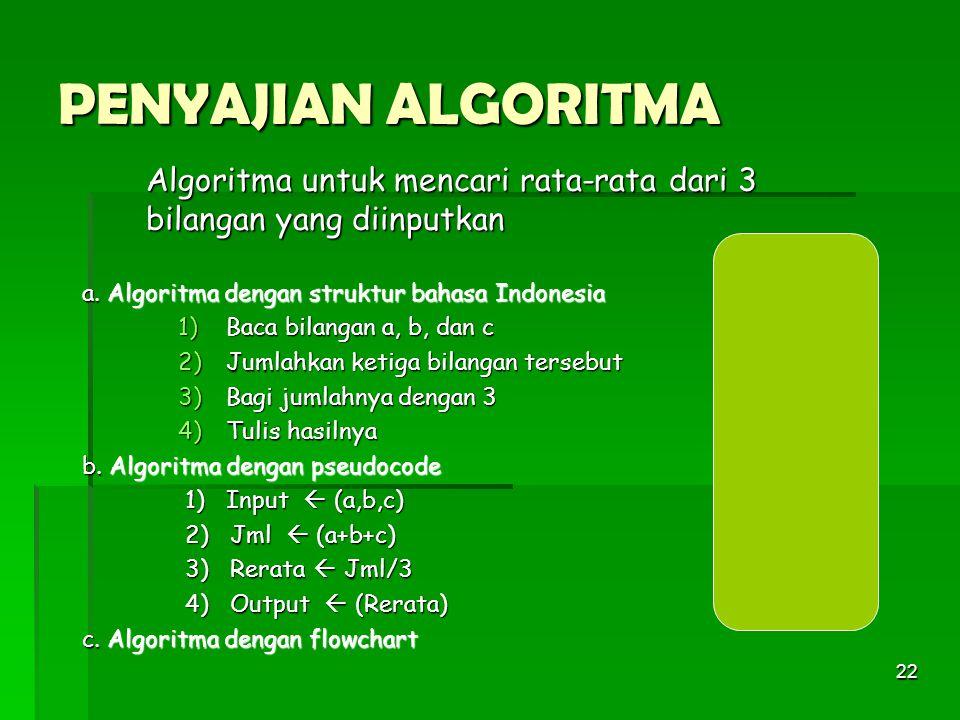PENYAJIAN ALGORITMA Algoritma untuk mencari rata-rata dari 3 bilangan yang diinputkan. a. Algoritma dengan struktur bahasa Indonesia.