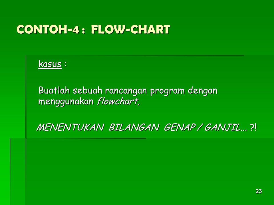 CONTOH-4 : FLOW-CHART kasus :