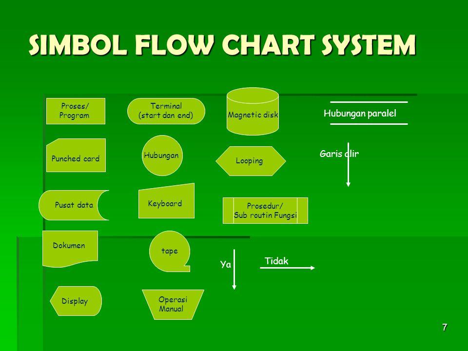 SIMBOL FLOW CHART SYSTEM