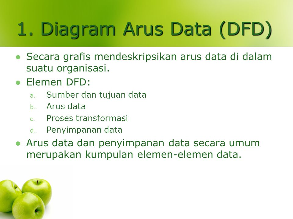 1. Diagram Arus Data (DFD)