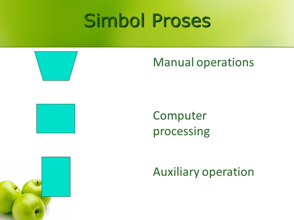 Simbol Proses Manual operations Computer processing