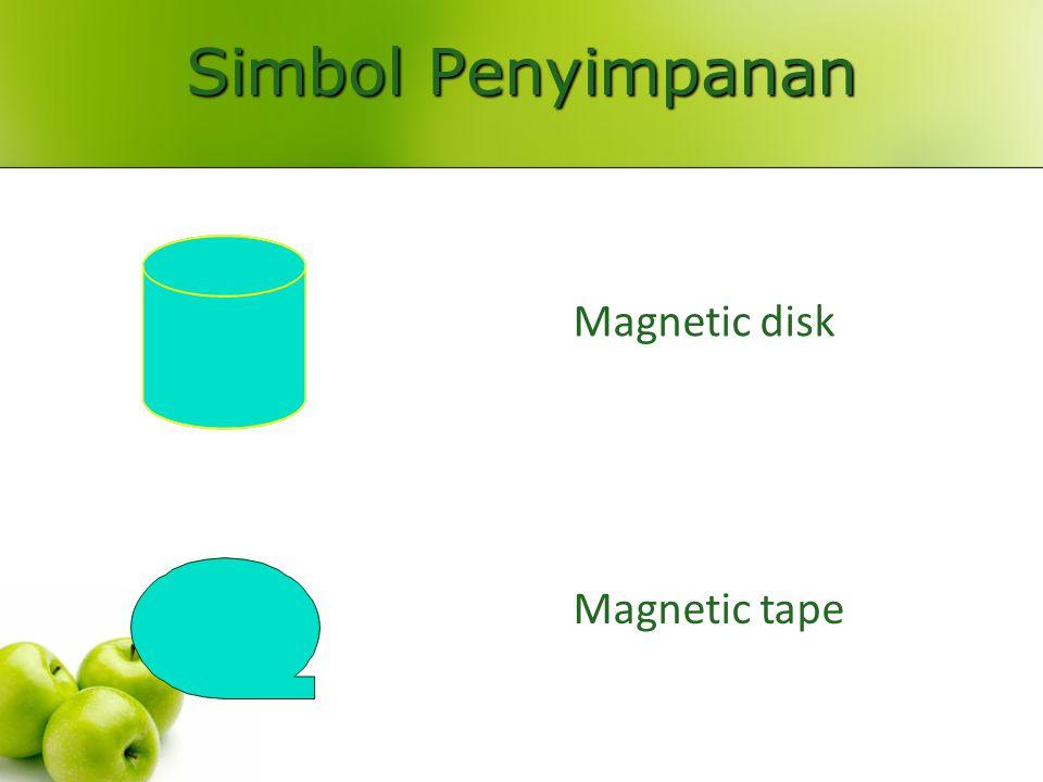 Simbol Penyimpanan Magnetic disk Magnetic tape