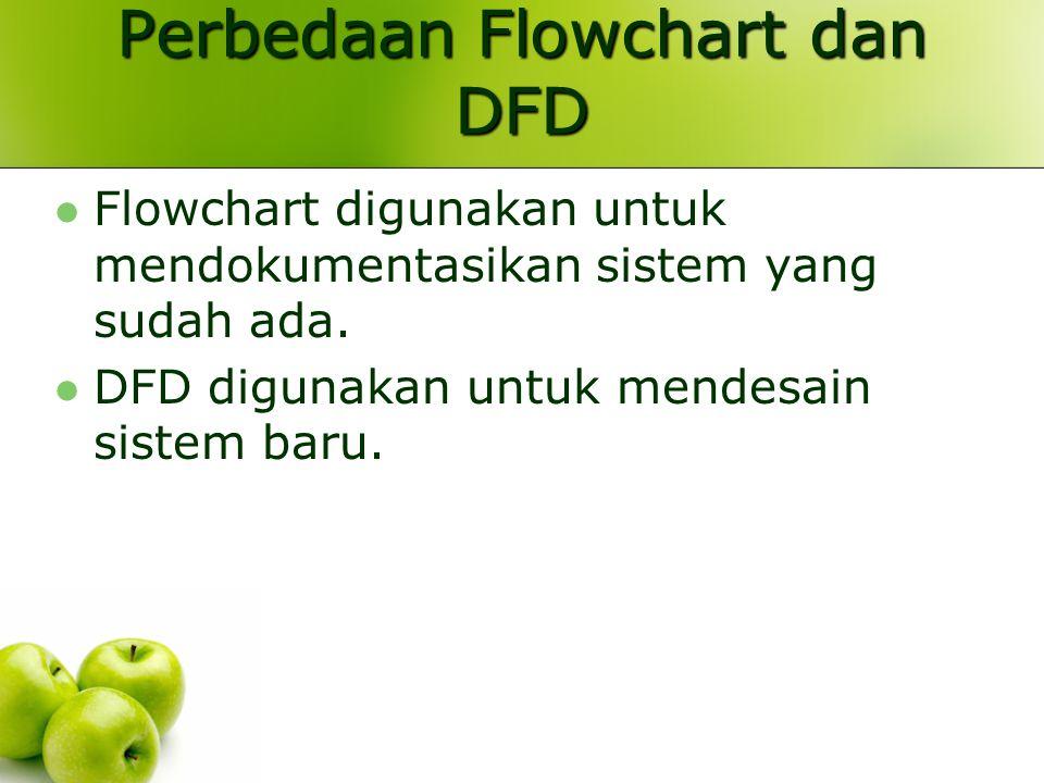 Perbedaan Flowchart dan DFD