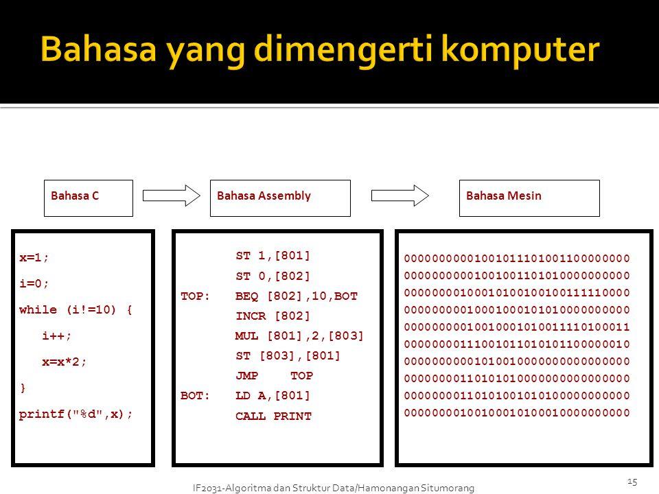 Bahasa yang dimengerti komputer