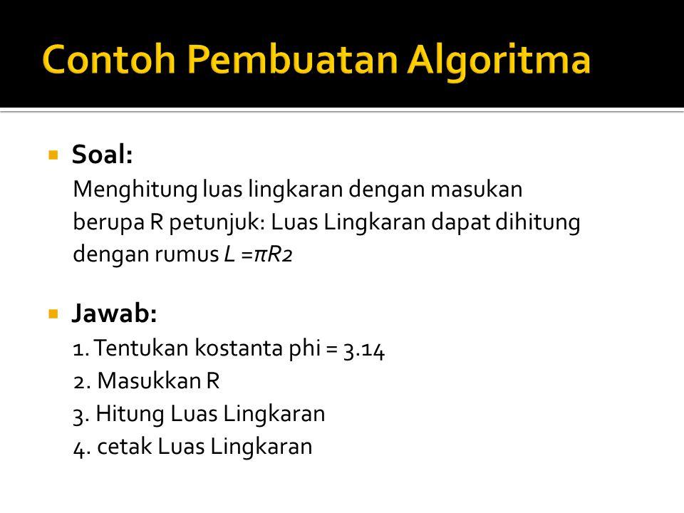 Contoh Pembuatan Algoritma