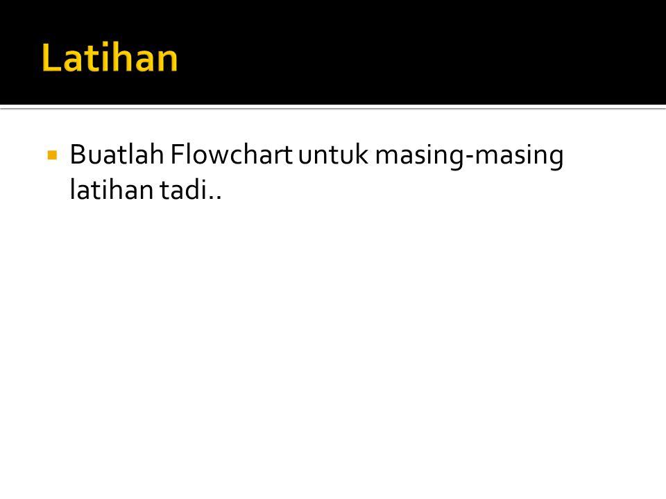 Latihan Buatlah Flowchart untuk masing-masing latihan tadi..