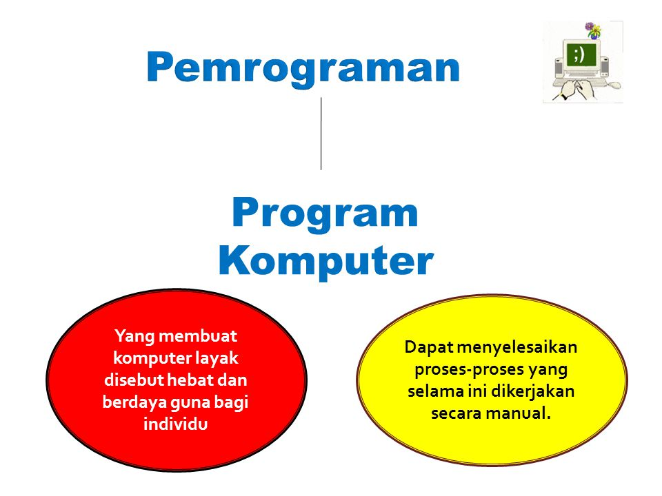 Pemrograman Program Komputer