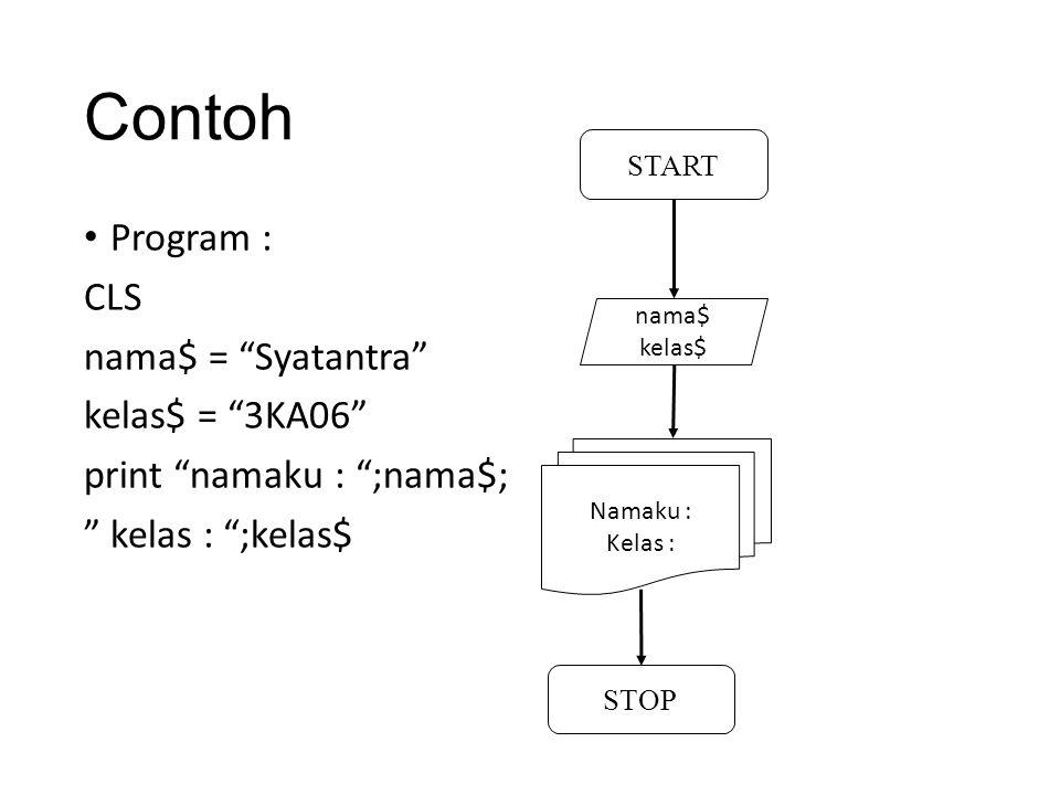Contoh Program : CLS nama$ = Syatantra kelas$ = 3KA06